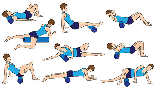 exercices-grid-foam-roller